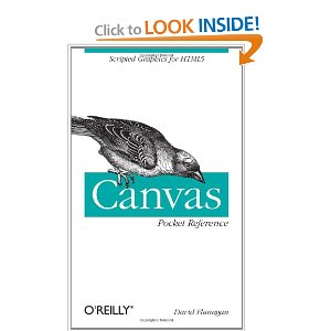 Canvas Pocket Reference Scripted Graphics for HTML5