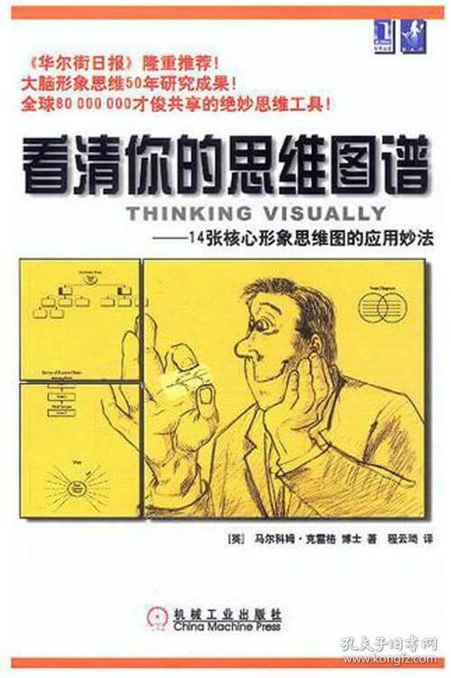 看清你的思维图谱-14张核心形象思维图的应用妙法